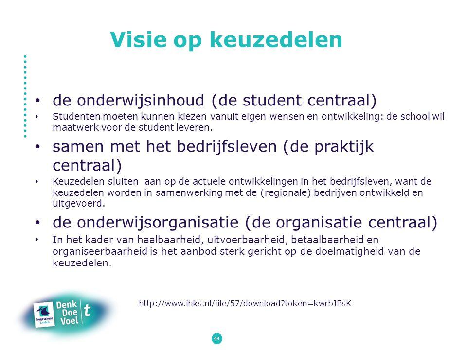 Visie op keuzedelen de onderwijsinhoud (de student centraal)