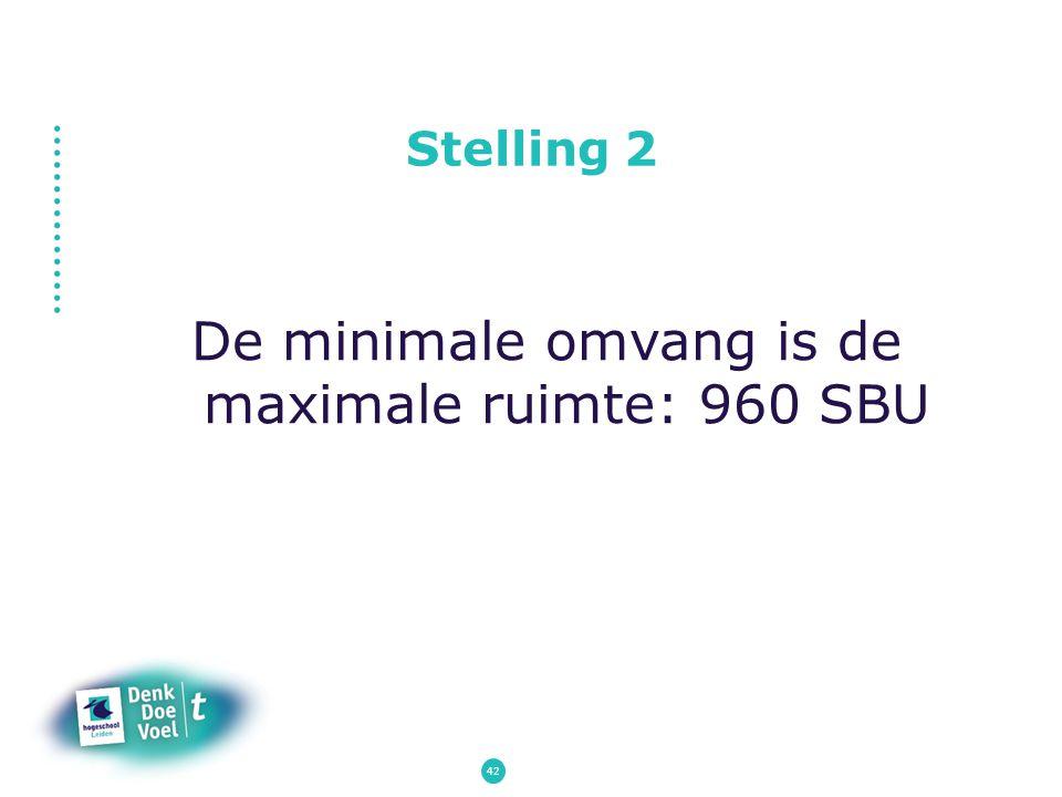 De minimale omvang is de maximale ruimte: 960 SBU