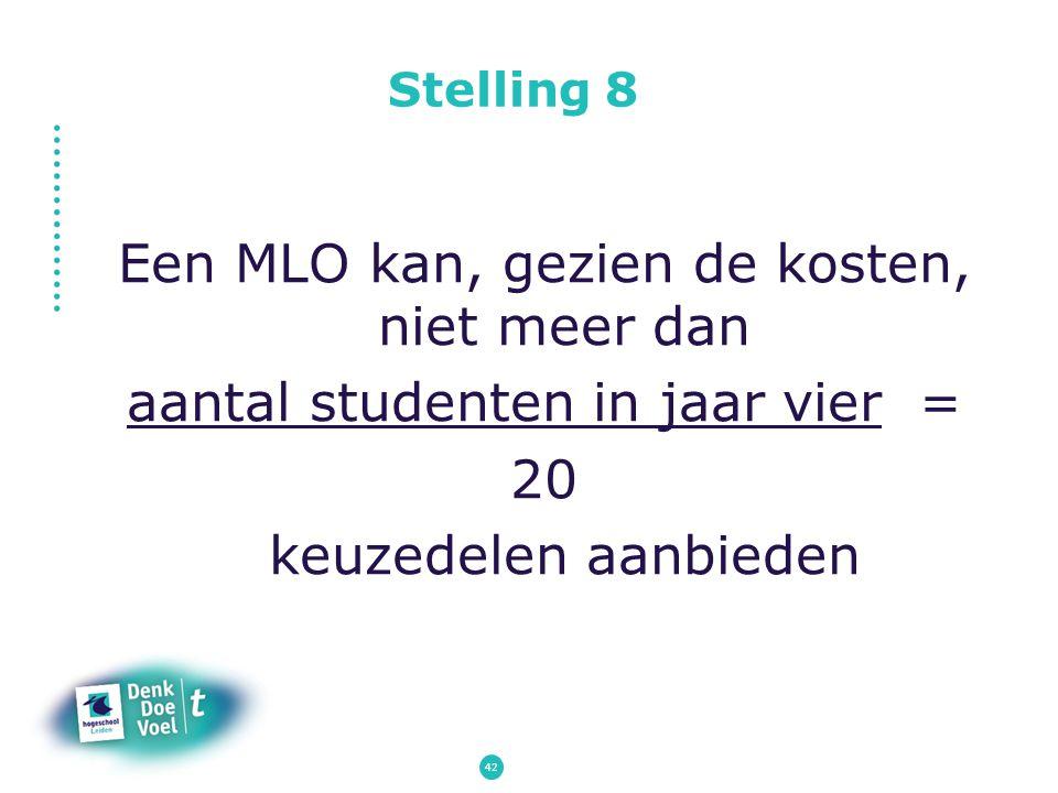 Stelling 8 Een MLO kan, gezien de kosten, niet meer dan aantal studenten in jaar vier = 20 keuzedelen aanbieden