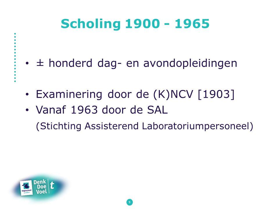 Scholing 1900 - 1965 ± honderd dag- en avondopleidingen