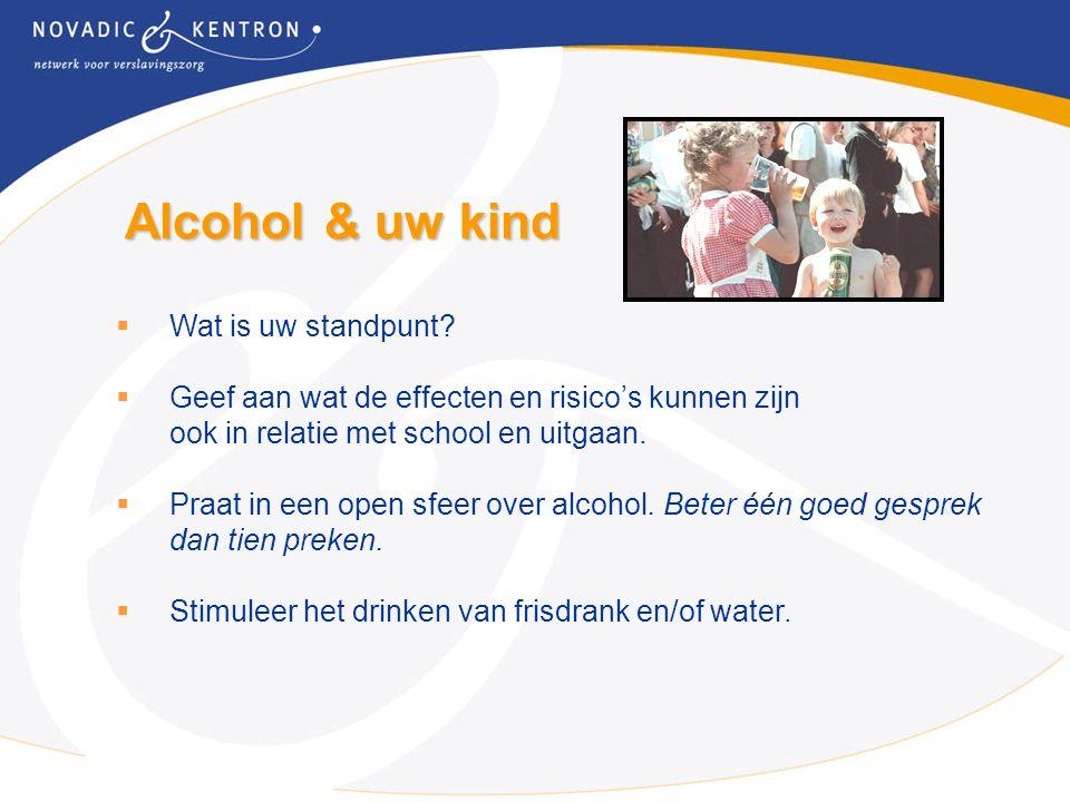 Alcohol & uw kind Wat is uw standpunt