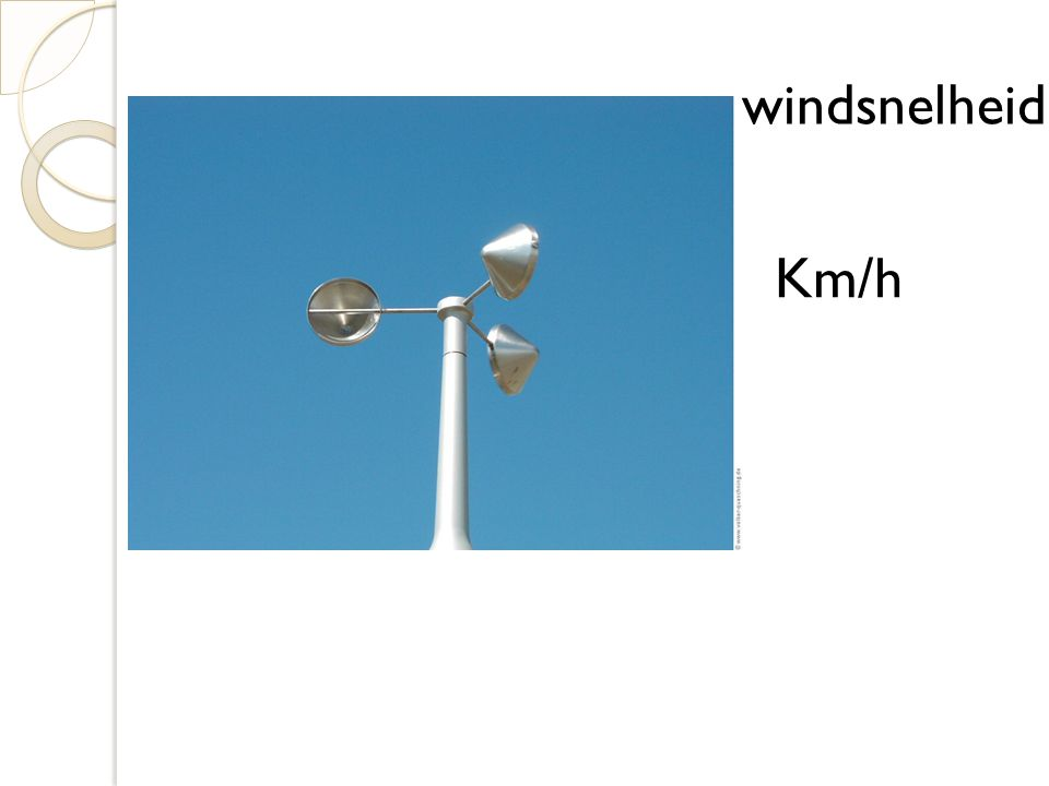 windsnelheid Km/h