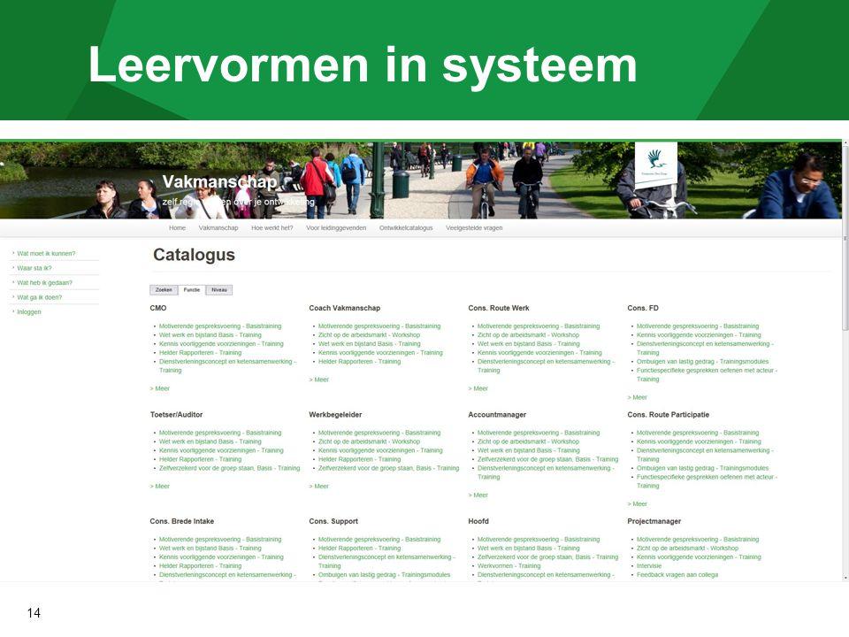 Leervormen in systeem
