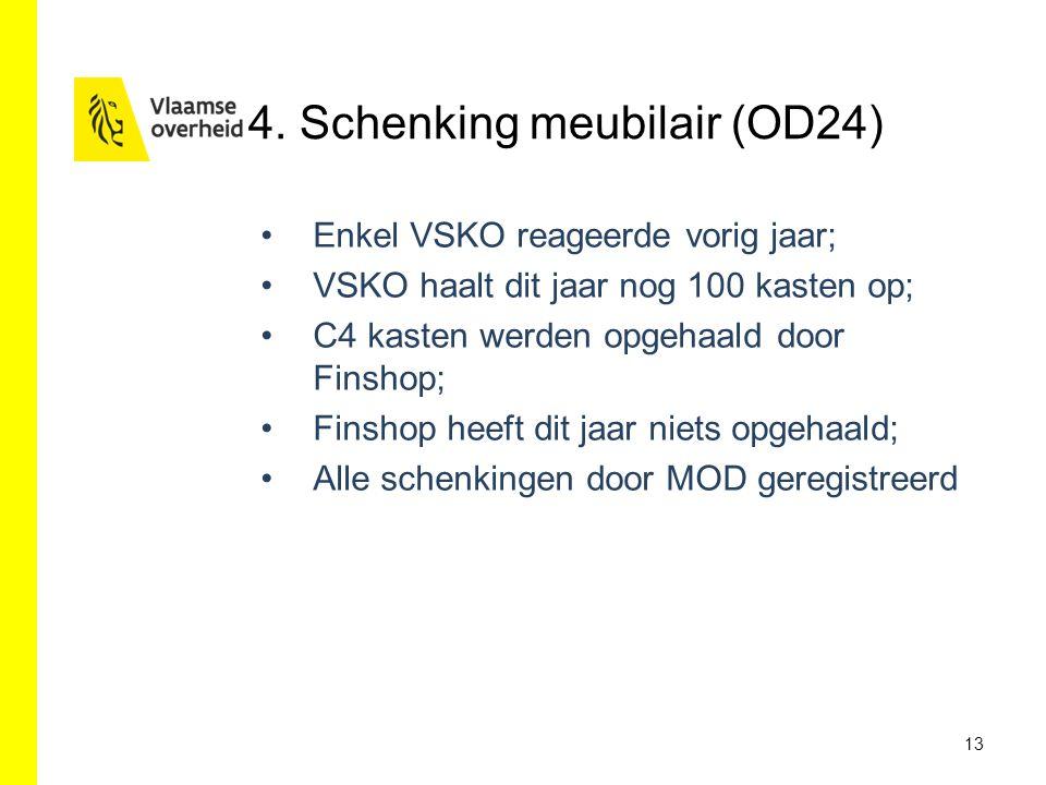 4. Schenking meubilair (OD24)
