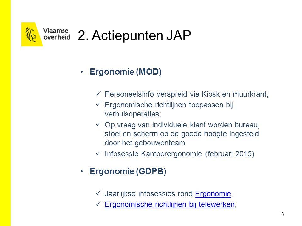 2. Actiepunten JAP Ergonomie (MOD) Ergonomie (GDPB)