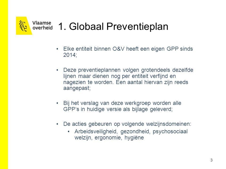 1. Globaal Preventieplan
