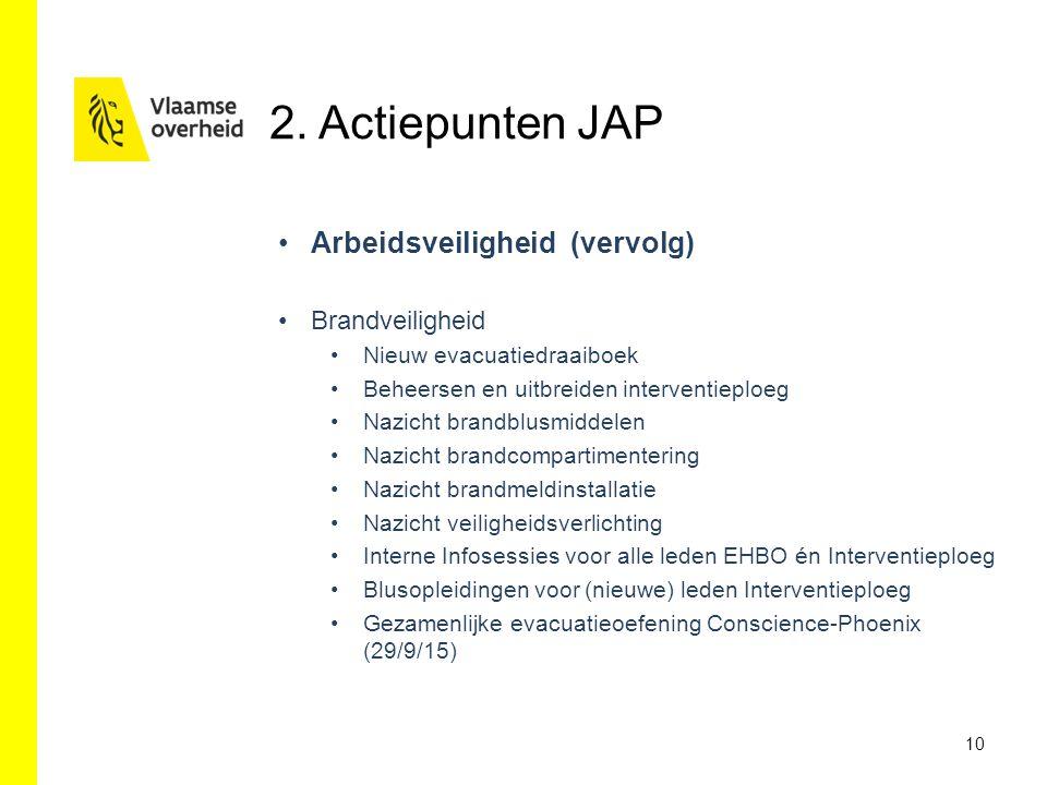 2. Actiepunten JAP Arbeidsveiligheid (vervolg) Brandveiligheid