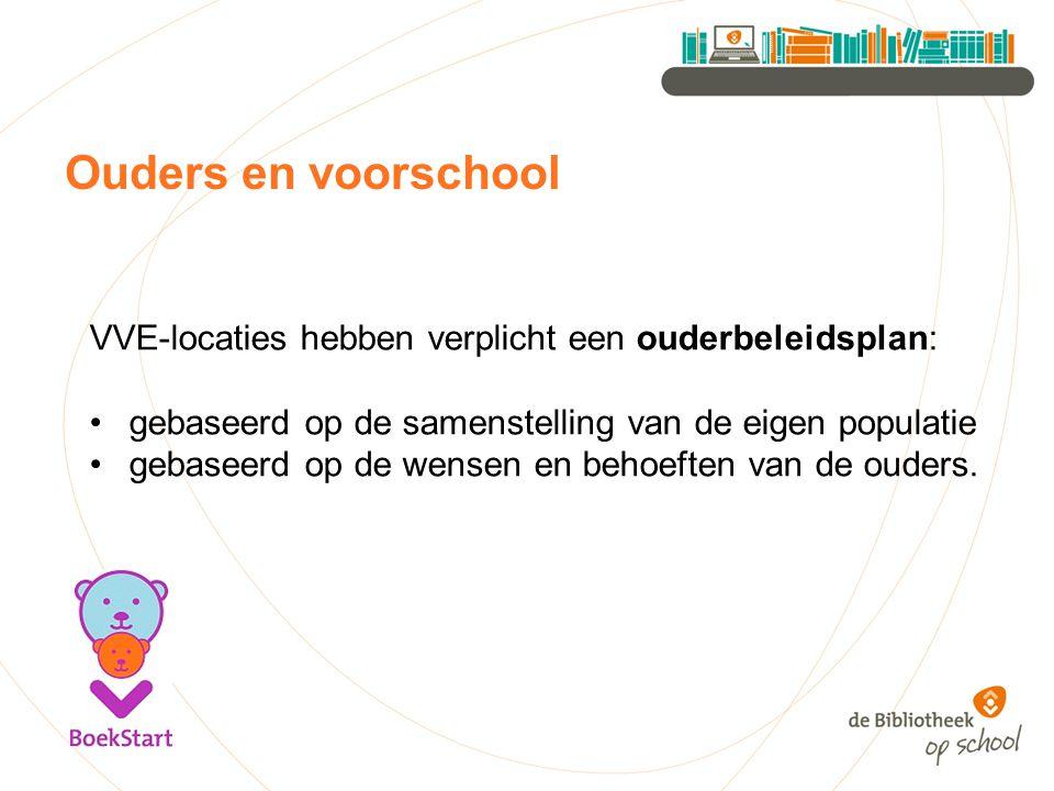 Ouders en voorschool VVE-locaties hebben verplicht een ouderbeleidsplan: gebaseerd op de samenstelling van de eigen populatie.