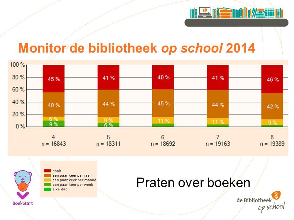 Monitor de bibliotheek op school 2014