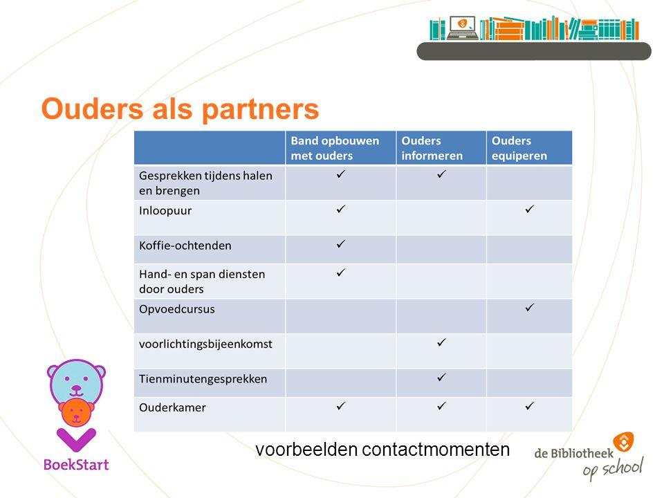 Ouders als partners voorbeelden contactmomenten