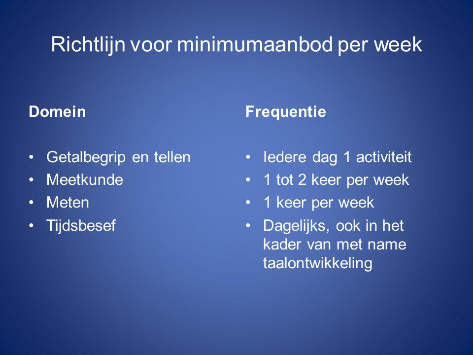 Richtlijn voor minimumaanbod per week