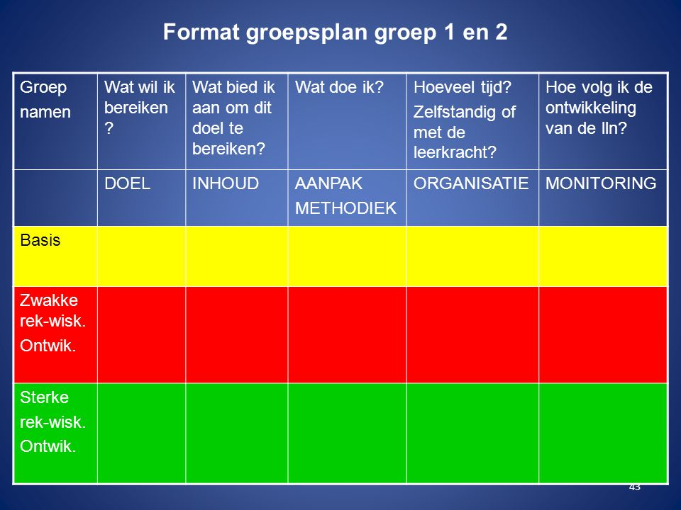Format groepsplan groep 1 en 2