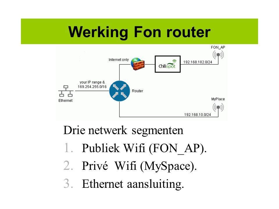 Werking Fon router Drie netwerk segmenten Publiek Wifi (FON_AP).
