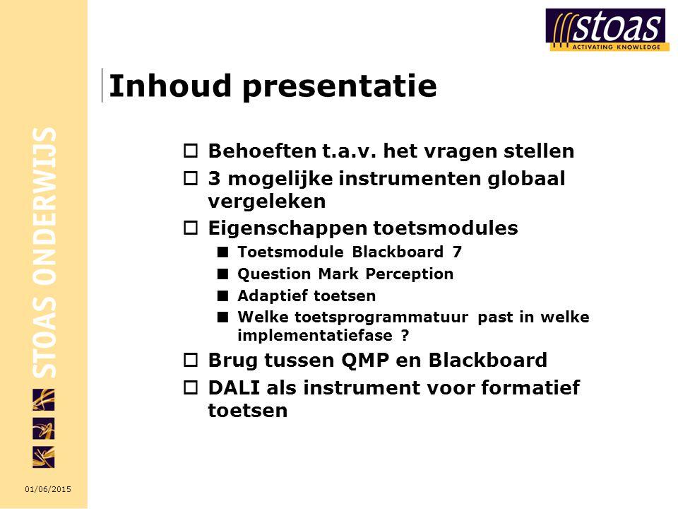 Inhoud presentatie Behoeften t.a.v. het vragen stellen