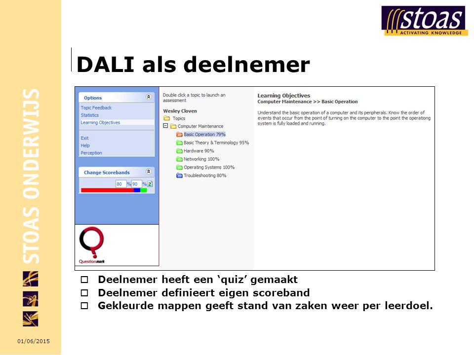 DALI als deelnemer Deelnemer heeft een 'quiz' gemaakt