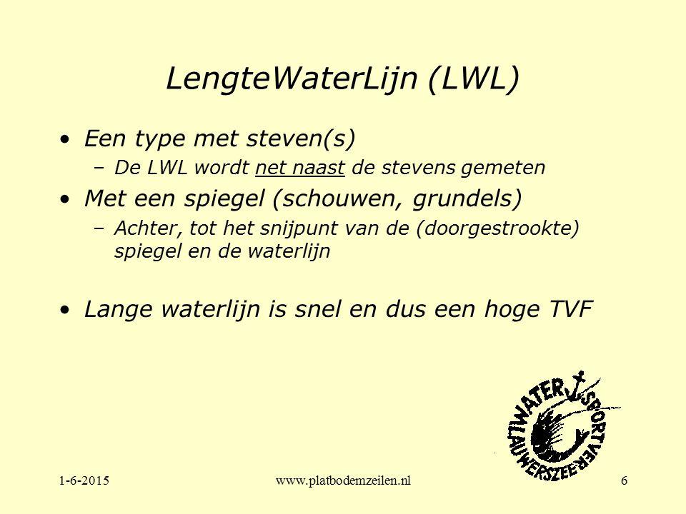 LengteWaterLijn (LWL)