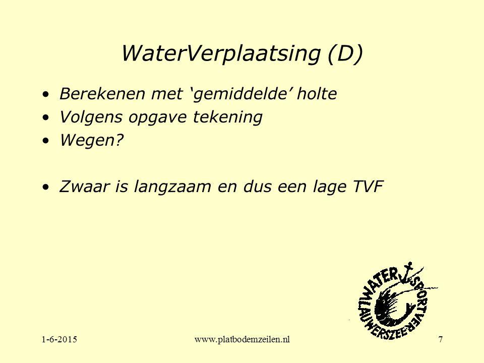 WaterVerplaatsing (D)