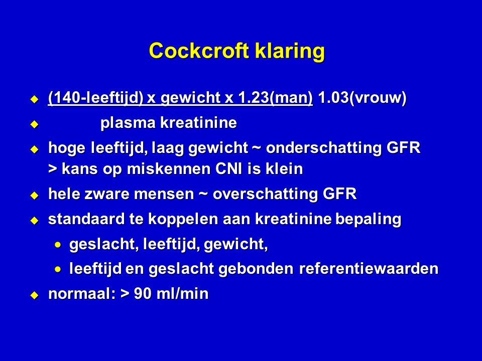 Cockcroft klaring (140-leeftijd) x gewicht x 1.23(man) 1.03(vrouw)