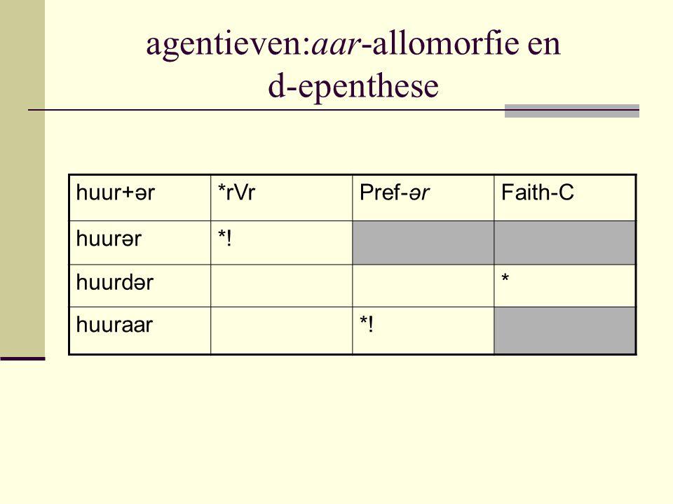 agentieven:aar-allomorfie en d-epenthese