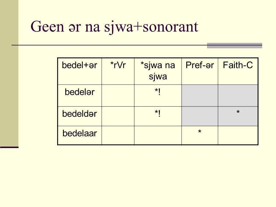 Geen ər na sjwa+sonorant