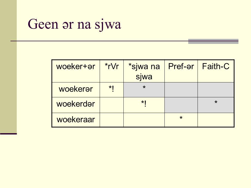 Geen ər na sjwa woeker+ər *rVr *sjwa na sjwa Pref-ər Faith-C woekerər