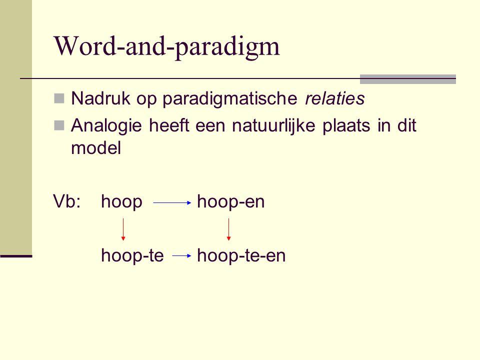 Word-and-paradigm Nadruk op paradigmatische relaties