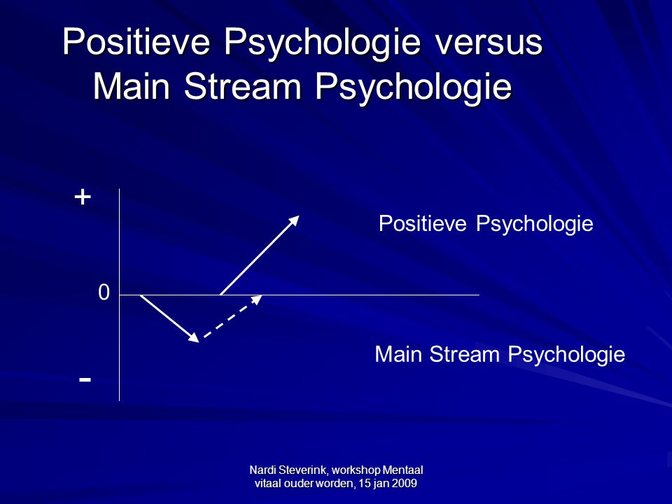 Positieve Psychologie versus Main Stream Psychologie