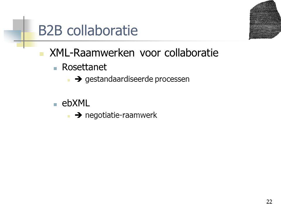 B2B collaboratie XML-Raamwerken voor collaboratie Rosettanet ebXML