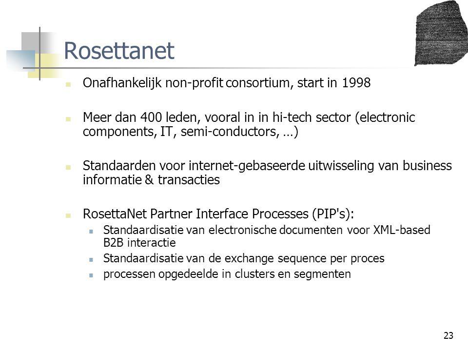 Rosettanet Onafhankelijk non-profit consortium, start in 1998
