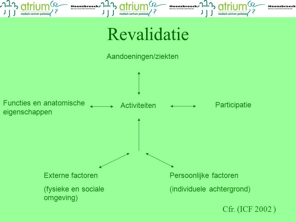 Revalidatie Cfr. (ICF 2002 ) Aandoeningen/ziekten