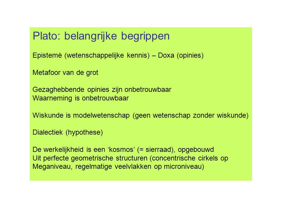 Plato: belangrijke begrippen