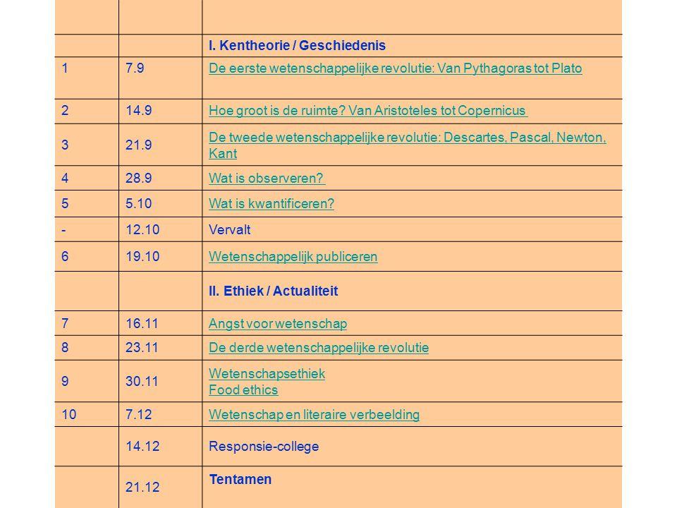 I. Kentheorie / Geschiedenis 1. 7.9. De eerste wetenschappelijke revolutie: Van Pythagoras tot Plato.