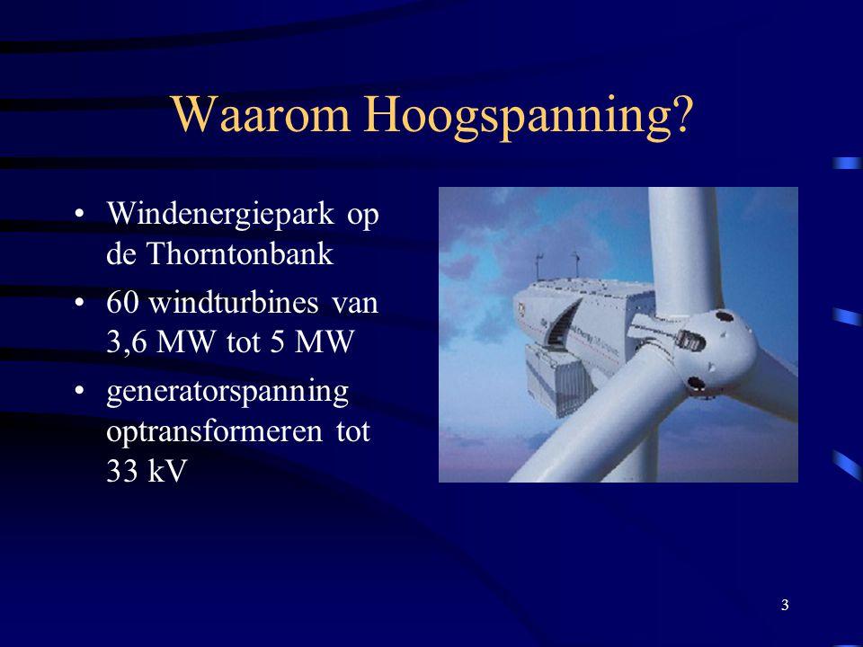 Waarom Hoogspanning Windenergiepark op de Thorntonbank