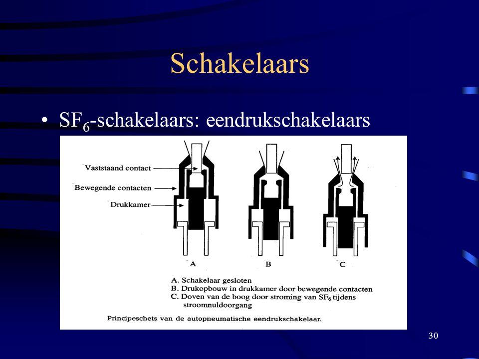 Schakelaars SF6-schakelaars: eendrukschakelaars