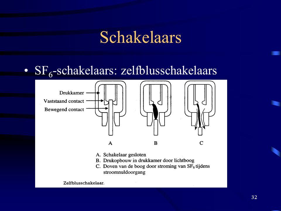 Schakelaars SF6-schakelaars: zelfblusschakelaars