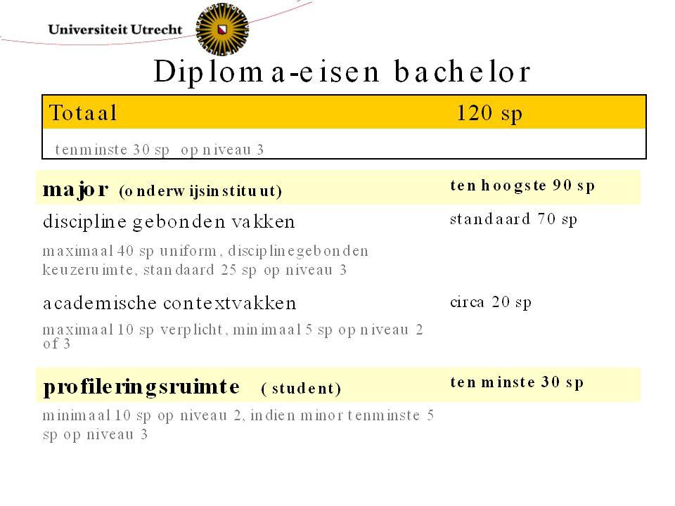 NB. In de bovenstaande beschrijving van de diploma-eisen wordt gerekend met 5 studiepunten of veelvouden daarvan. De uiteindelijke rekeneenheid is afhankelijk van een definitief onderwijschassis.