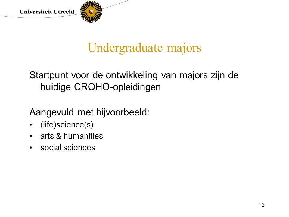 Undergraduate majors Startpunt voor de ontwikkeling van majors zijn de huidige CROHO-opleidingen. Aangevuld met bijvoorbeeld: