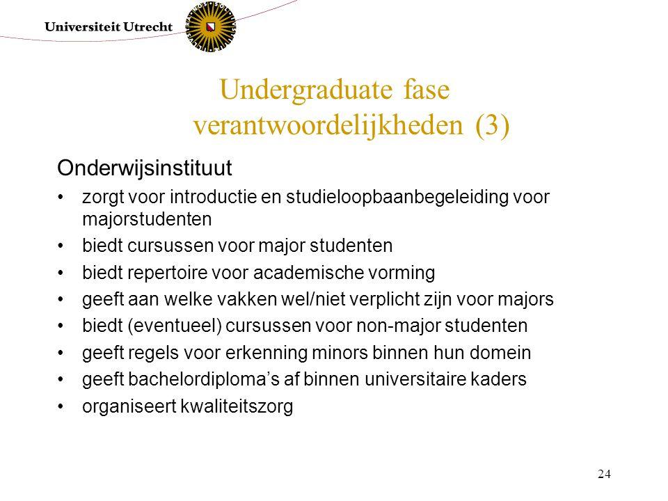 Undergraduate fase verantwoordelijkheden (3)
