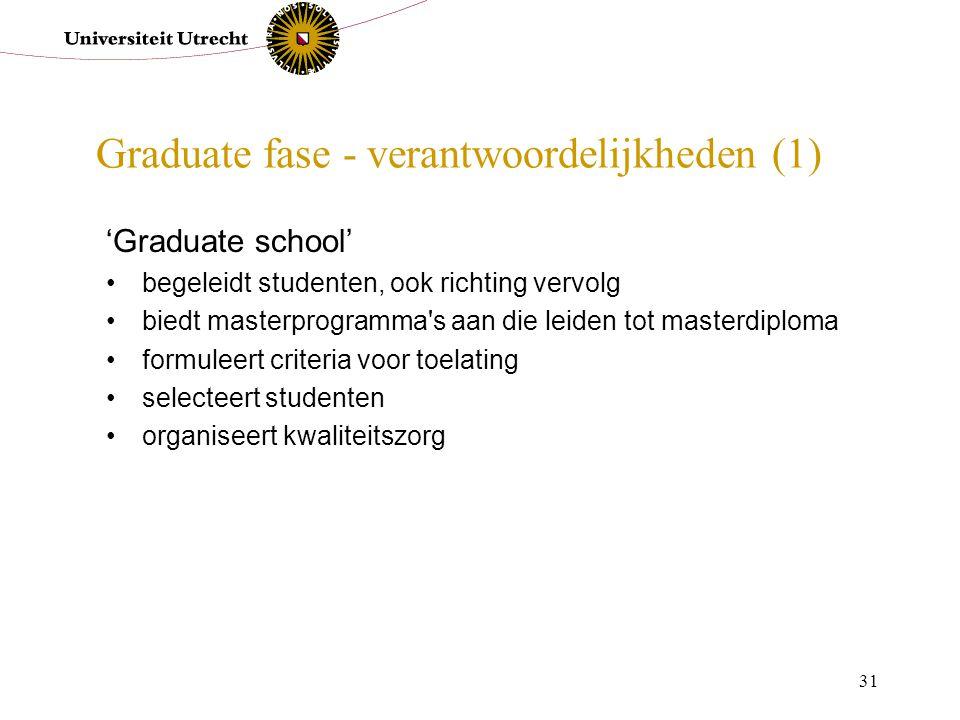 Graduate fase - verantwoordelijkheden (1)