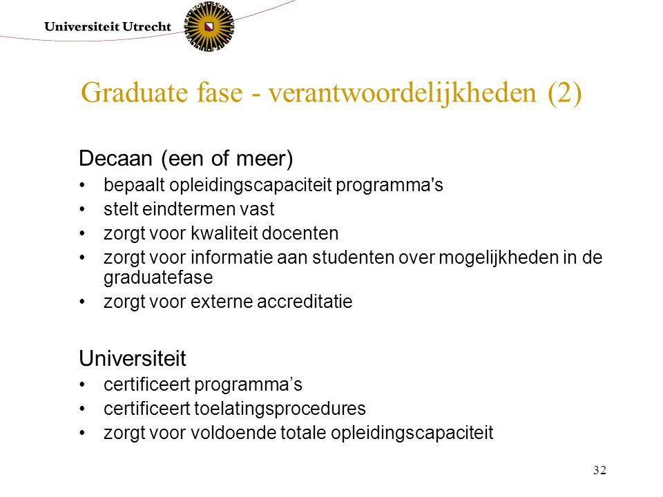 Graduate fase - verantwoordelijkheden (2)