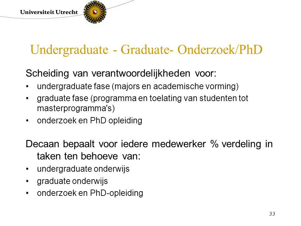 Undergraduate - Graduate- Onderzoek/PhD