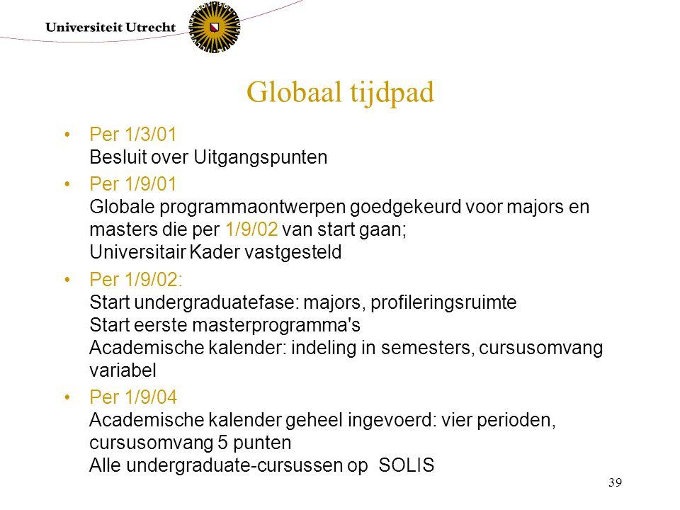 Globaal tijdpad Per 1/3/01 Besluit over Uitgangspunten
