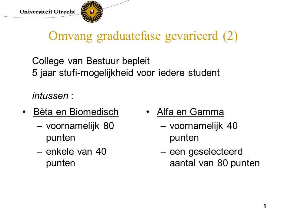 Omvang graduatefase gevarieerd (2)