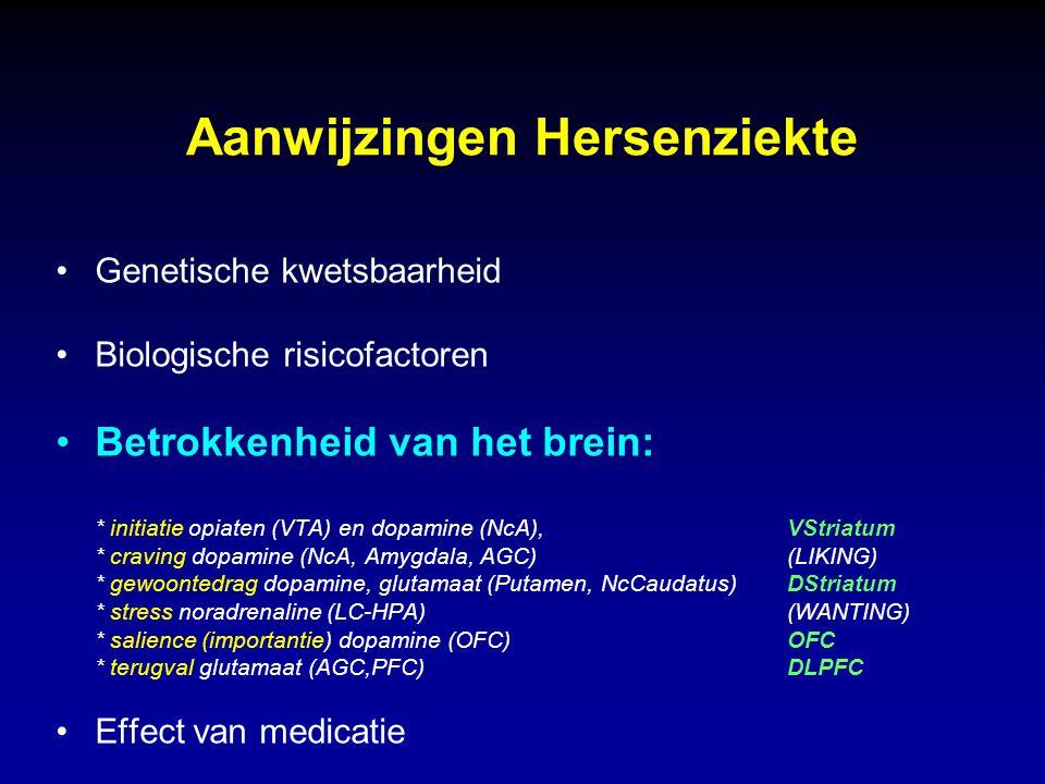 Aanwijzingen Hersenziekte