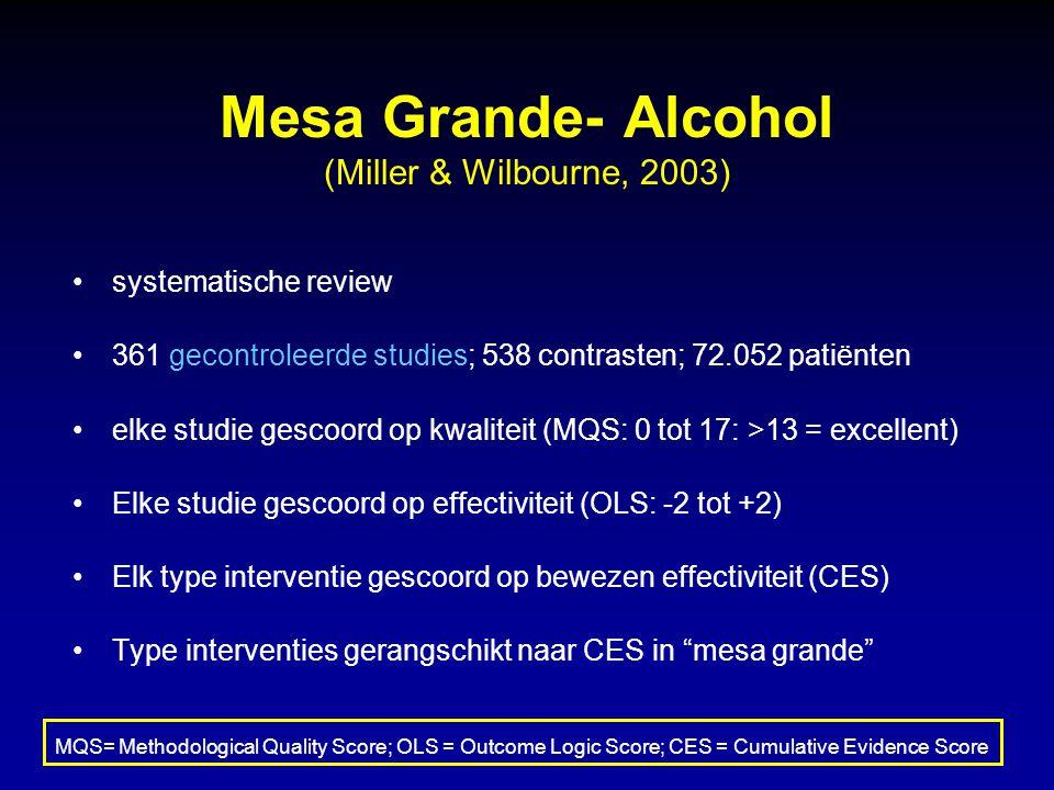 Mesa Grande- Alcohol (Miller & Wilbourne, 2003)