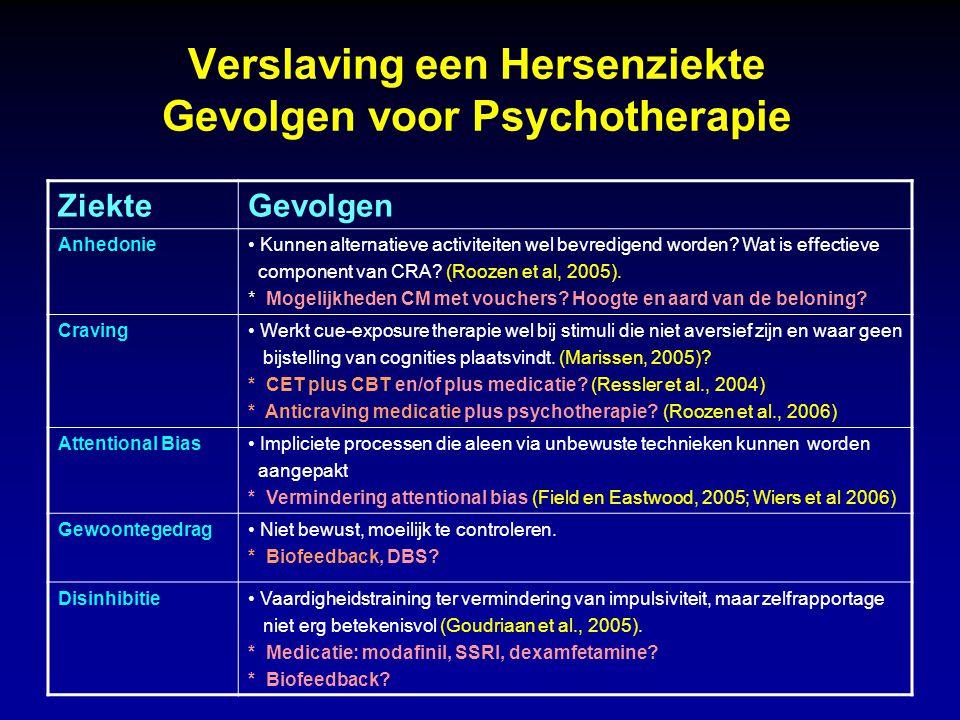 Verslaving een Hersenziekte Gevolgen voor Psychotherapie