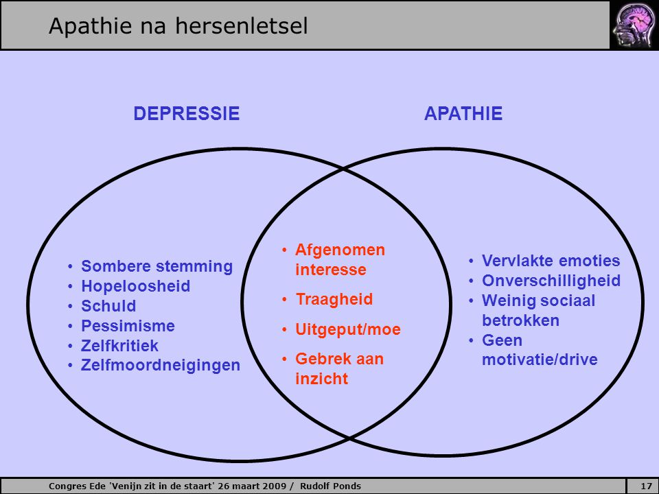 Apathie na hersenletsel