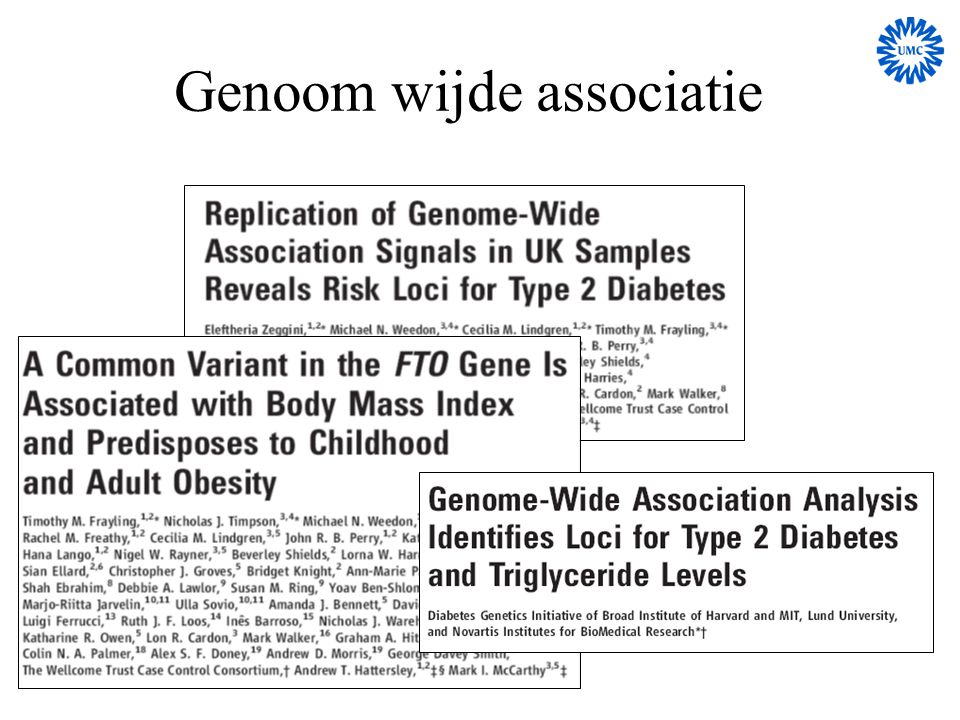 Genoom wijde associatie