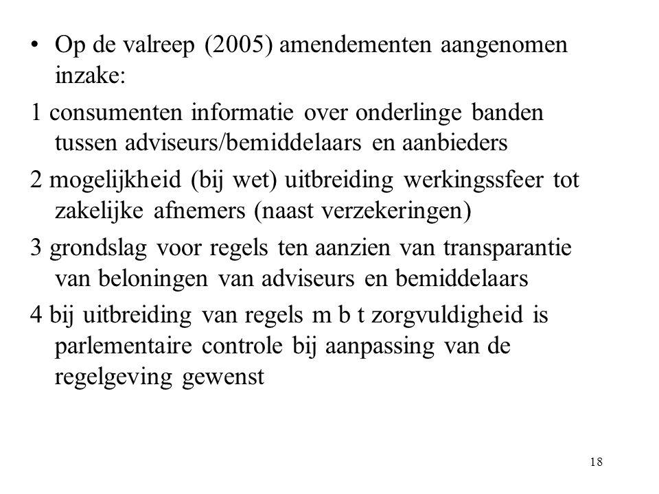 Op de valreep (2005) amendementen aangenomen inzake: