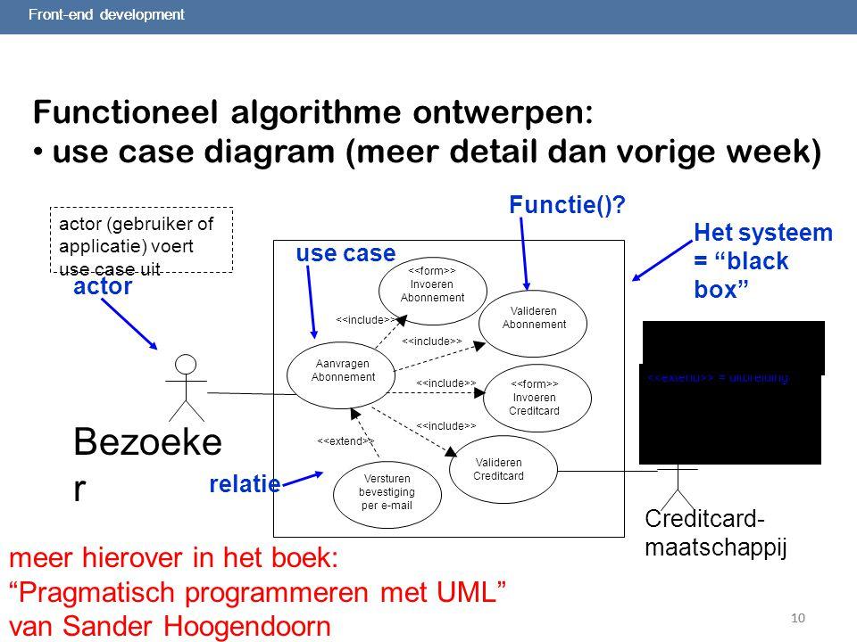 Bezoeker Functioneel algorithme ontwerpen: